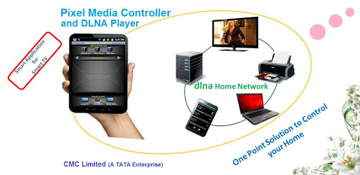 Apps Like Pixel Media Controller - mDLNA For Android