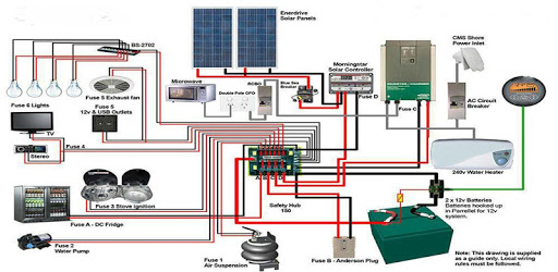 apps like wiring diagrams for solar energy system for
