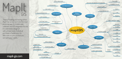 Apps Like Mapit GIS - Map Data Collector & Measurements For